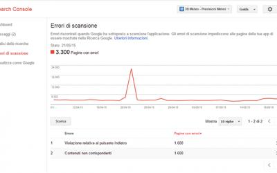 Come usare le Statistiche della Search Console di Google
